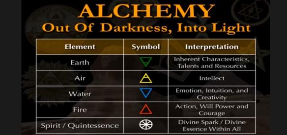 AlchemyQuintessence